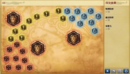 Ad runes
